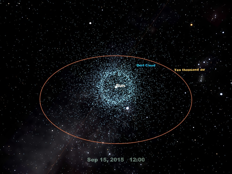 oort cloud location - 800×600